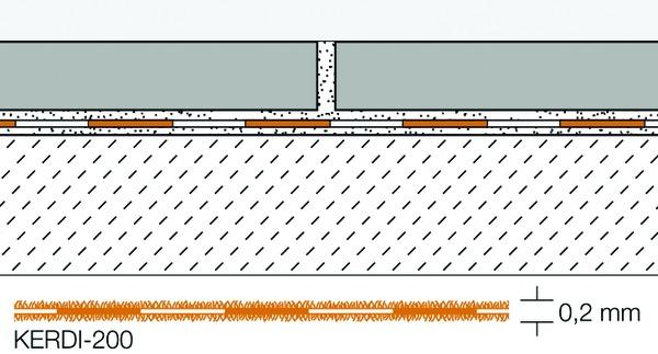 natte d 39 tanch it sous carrelage schl ter kerdi 200 spec sepi tanguy. Black Bedroom Furniture Sets. Home Design Ideas